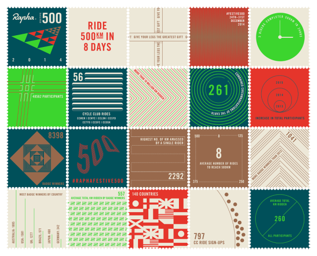 festive-500-infographic-1024x828